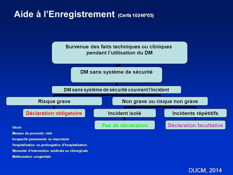 Aide à lEnregistrement (Cerfa 10246*05) DUCM, 2014 Survenue des faits techniques ou cliniques pendant lutilisation du DM DM sans système de sécurité D