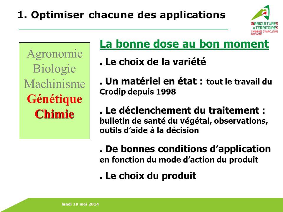 lundi 19 mai 2014 1. Optimiser chacune des applications Agronomie Biologie Machinisme GénétiqueChimie La bonne dose au bon moment. Le choix de la vari