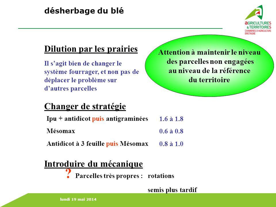lundi 19 mai 2014 Dilution par les prairies Changer de stratégie Introduire du mécanique Ipu + antidicot puis antigraminées Mésomax Antidicot à 3 feui