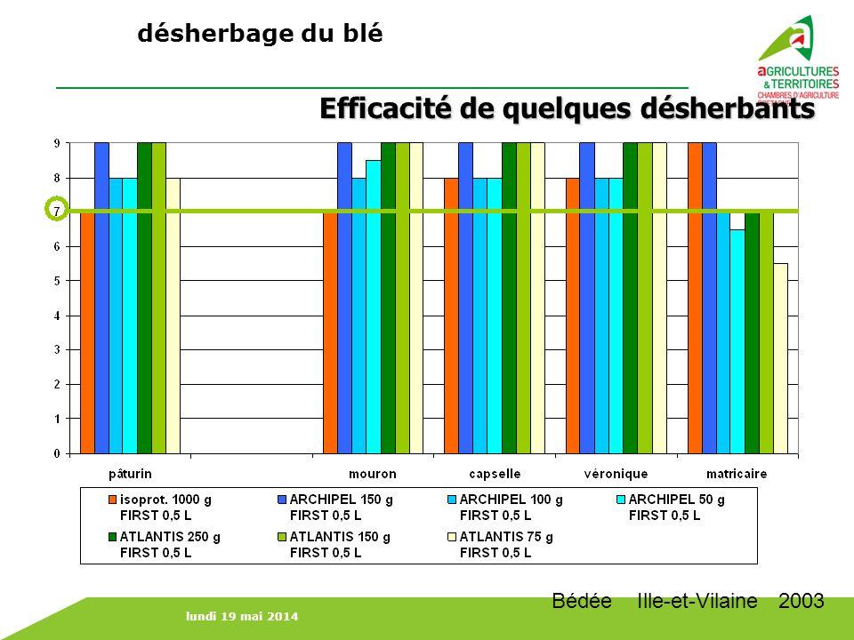 lundi 19 mai 2014 Bédée Ille-et-Vilaine 2003 Efficacité de quelques désherbants désherbage du blé