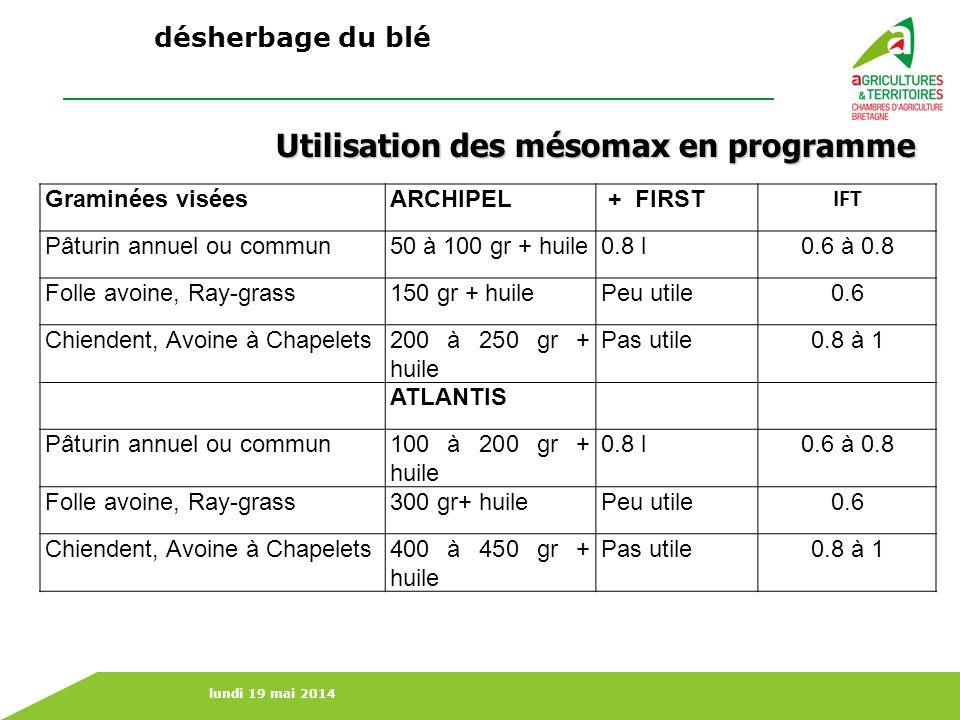 lundi 19 mai 2014 Graminées viséesARCHIPEL + FIRST IFT Pâturin annuel ou commun50 à 100 gr + huile0.8 l0.6 à 0.8 Folle avoine, Ray-grass150 gr + huile