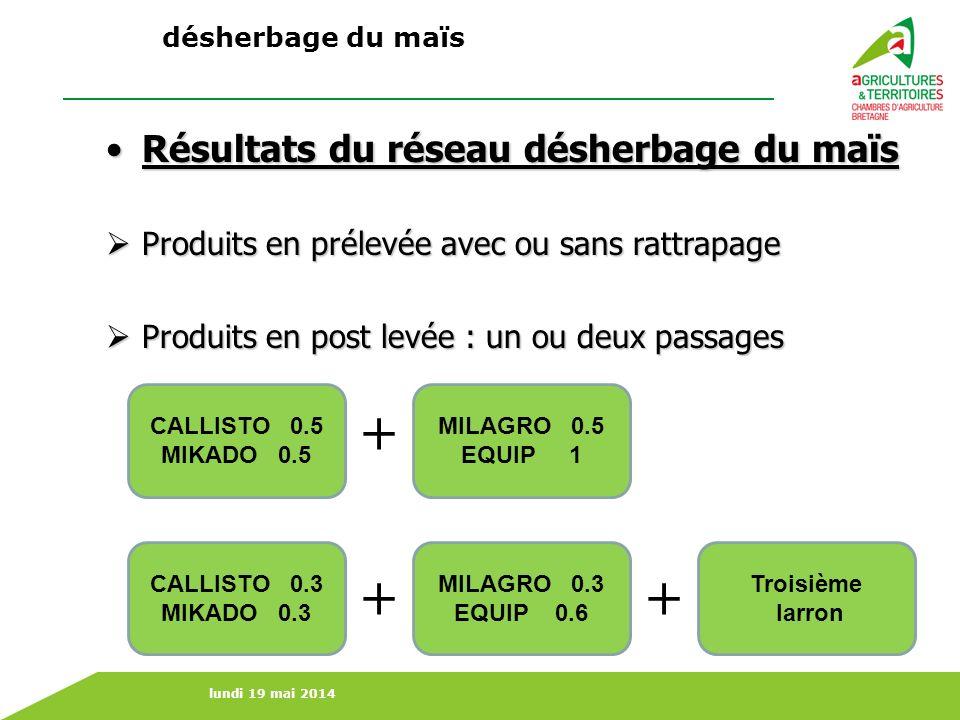 lundi 19 mai 2014 Résultats du réseau désherbage du maïsRésultats du réseau désherbage du maïs Produits en prélevée avec ou sans rattrapage Produits e