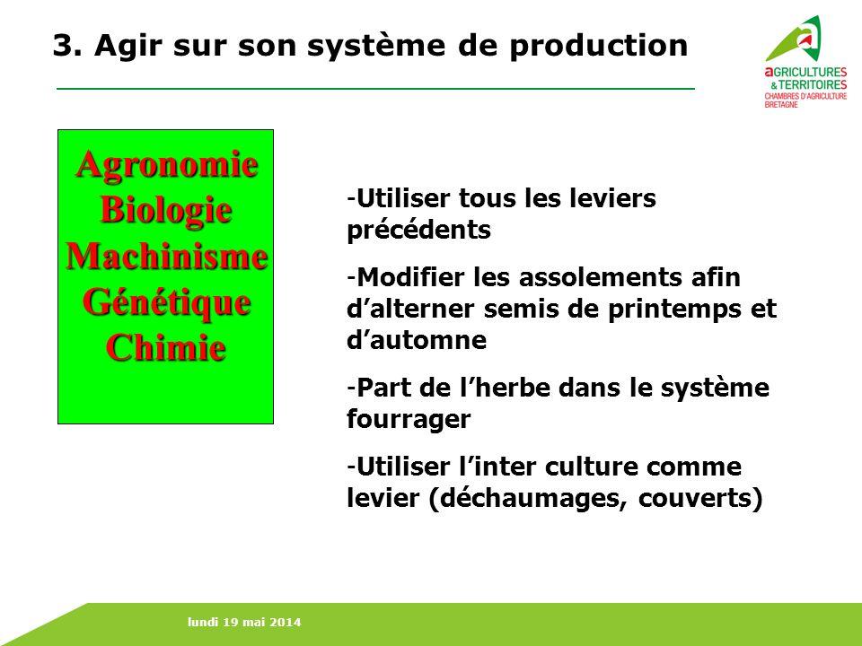 lundi 19 mai 2014 3. Agir sur son système de production -Utiliser tous les leviers précédents -Modifier les assolements afin dalterner semis de printe