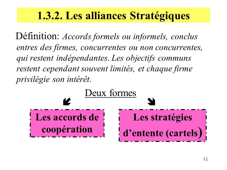 12 1.3.2. Les alliances Stratégiques Définition: Accords formels ou informels, conclus entres des firmes, concurrentes ou non concurrentes, qui resten
