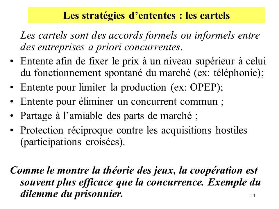 14 Les cartels sont des accords formels ou informels entre des entreprises a priori concurrentes. Entente afin de fixer le prix à un niveau supérieur
