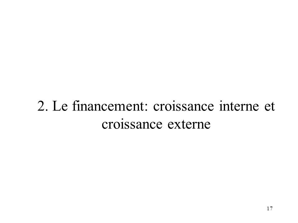 17 2. Le financement: croissance interne et croissance externe