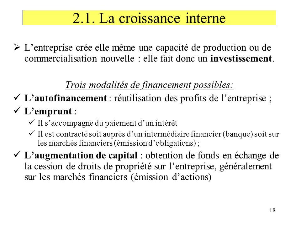 18 2.1. La croissance interne Lentreprise crée elle même une capacité de production ou de commercialisation nouvelle : elle fait donc un investissemen