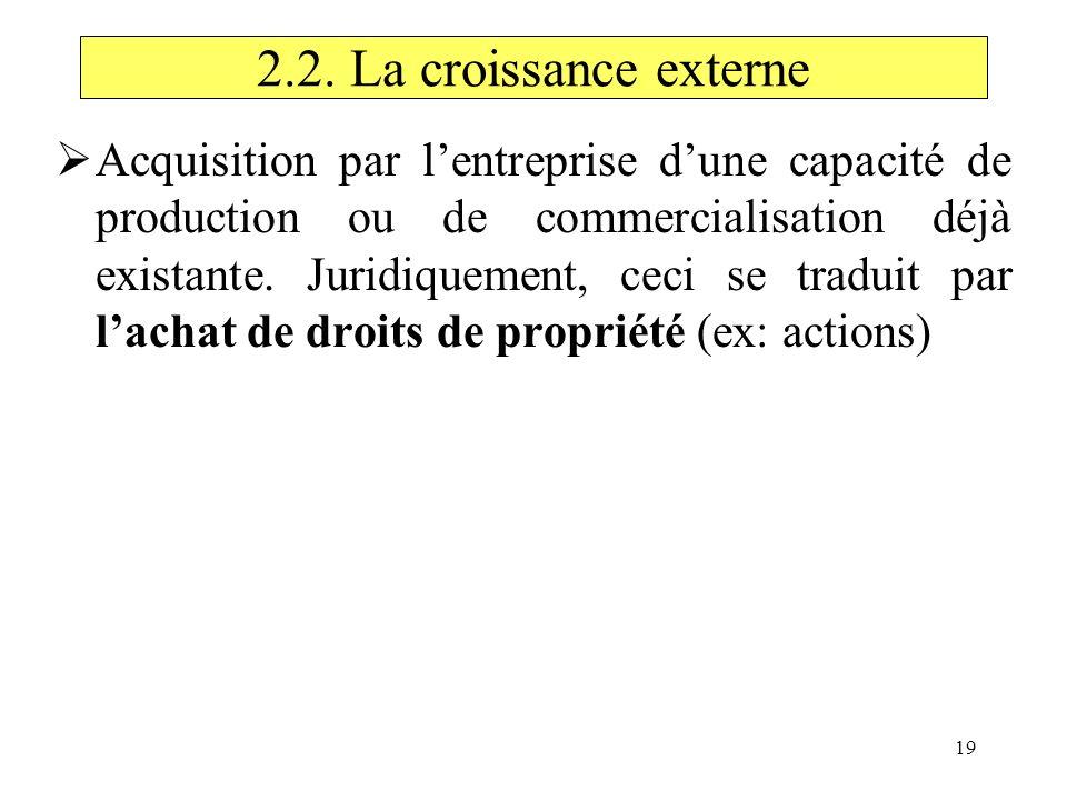 19 2.2. La croissance externe Acquisition par lentreprise dune capacité de production ou de commercialisation déjà existante. Juridiquement, ceci se t