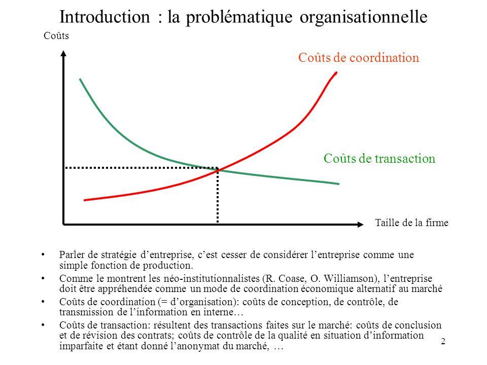 2 Introduction : la problématique organisationnelle Parler de stratégie dentreprise, cest cesser de considérer lentreprise comme une simple fonction d