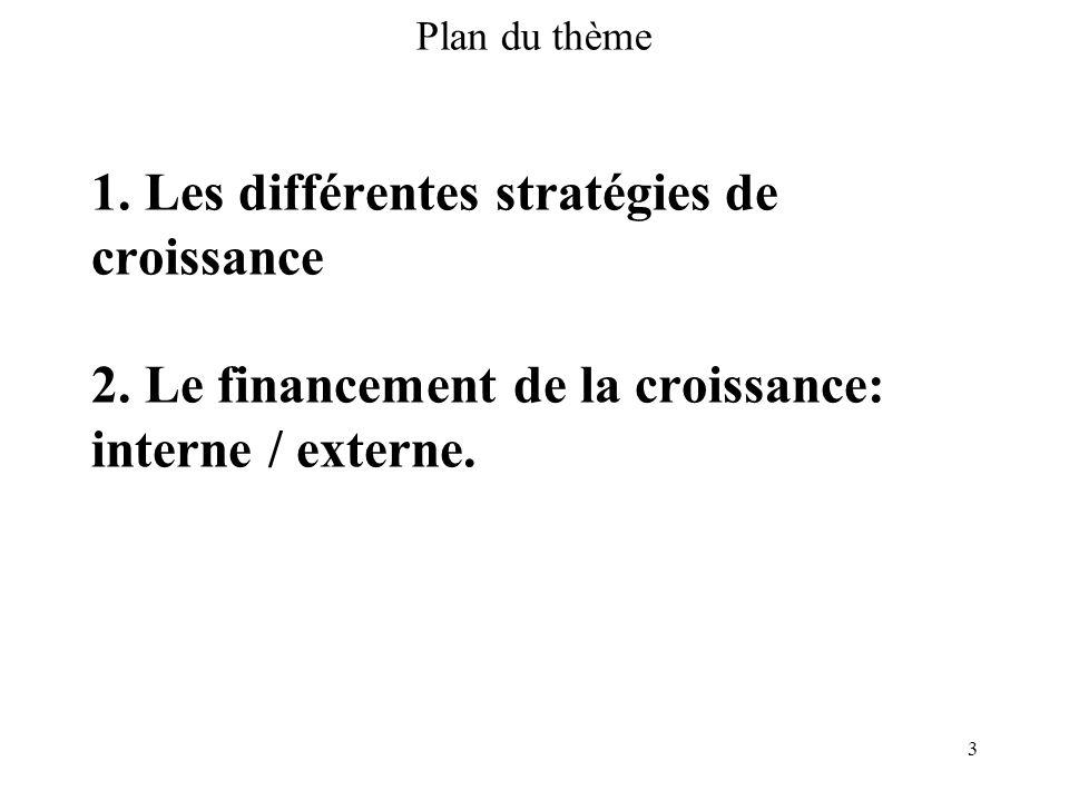 3 1. Les différentes stratégies de croissance 2. Le financement de la croissance: interne / externe. Plan du thème