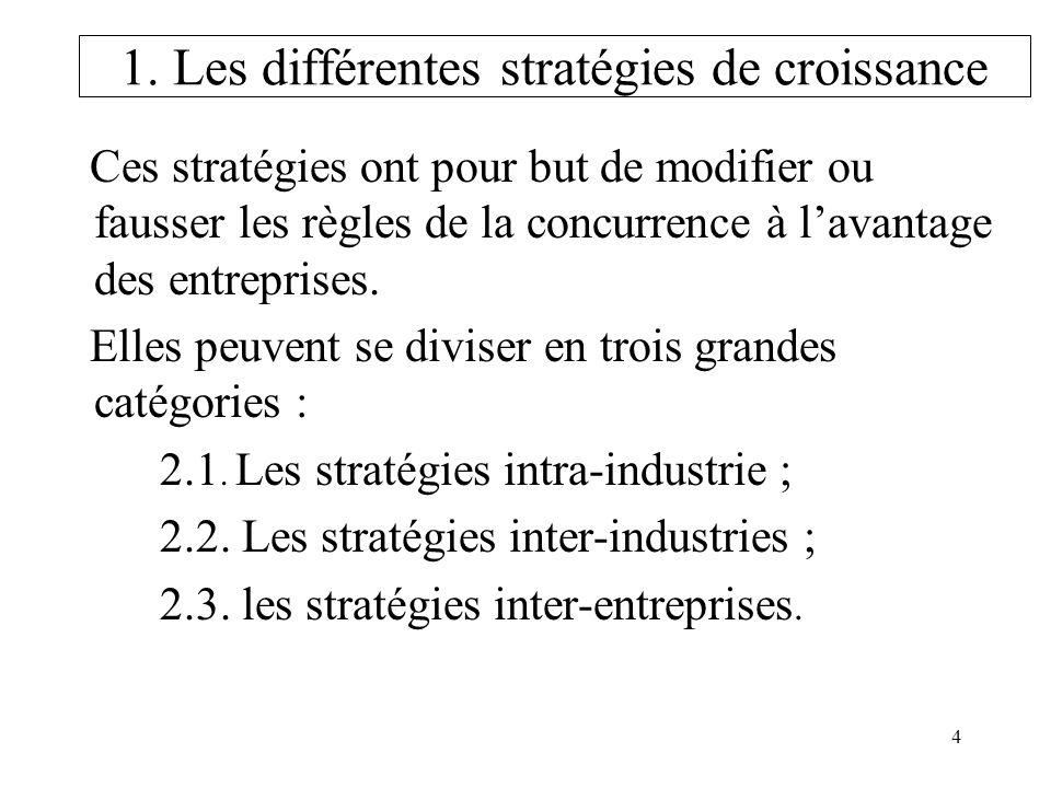 4 1. Les différentes stratégies de croissance Ces stratégies ont pour but de modifier ou fausser les règles de la concurrence à lavantage des entrepri