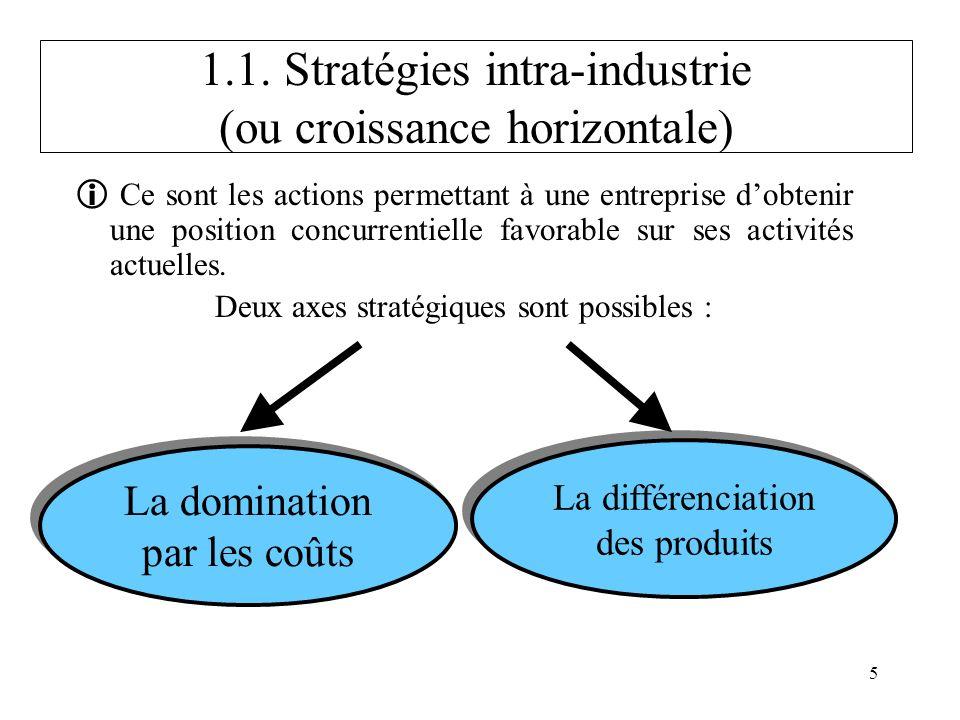 5 1.1. Stratégies intra-industrie (ou croissance horizontale) La différenciation des produits La domination par les coûts Ce sont les actions permetta