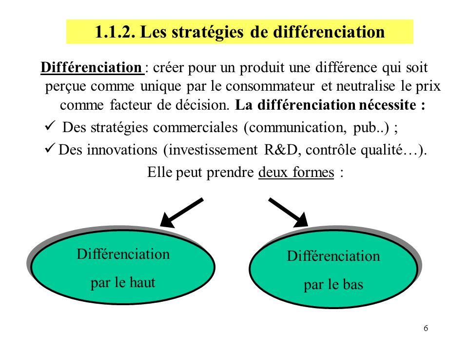 6 Différenciation : créer pour un produit une différence qui soit perçue comme unique par le consommateur et neutralise le prix comme facteur de décis
