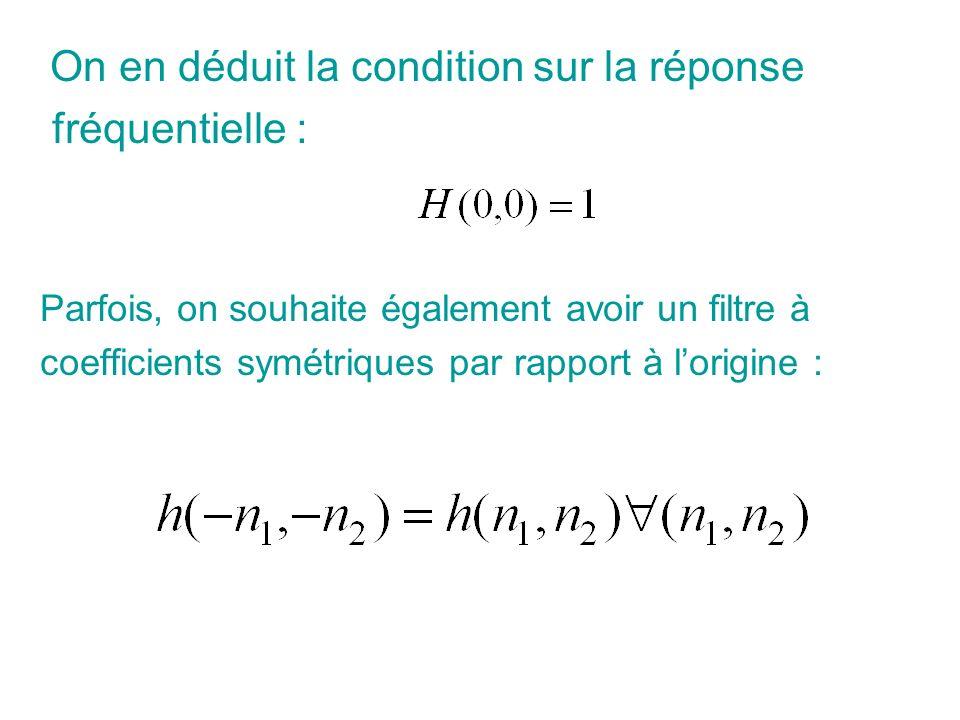 On en déduit la condition sur la réponse fréquentielle : Parfois, on souhaite également avoir un filtre à coefficients symétriques par rapport à lorigine :