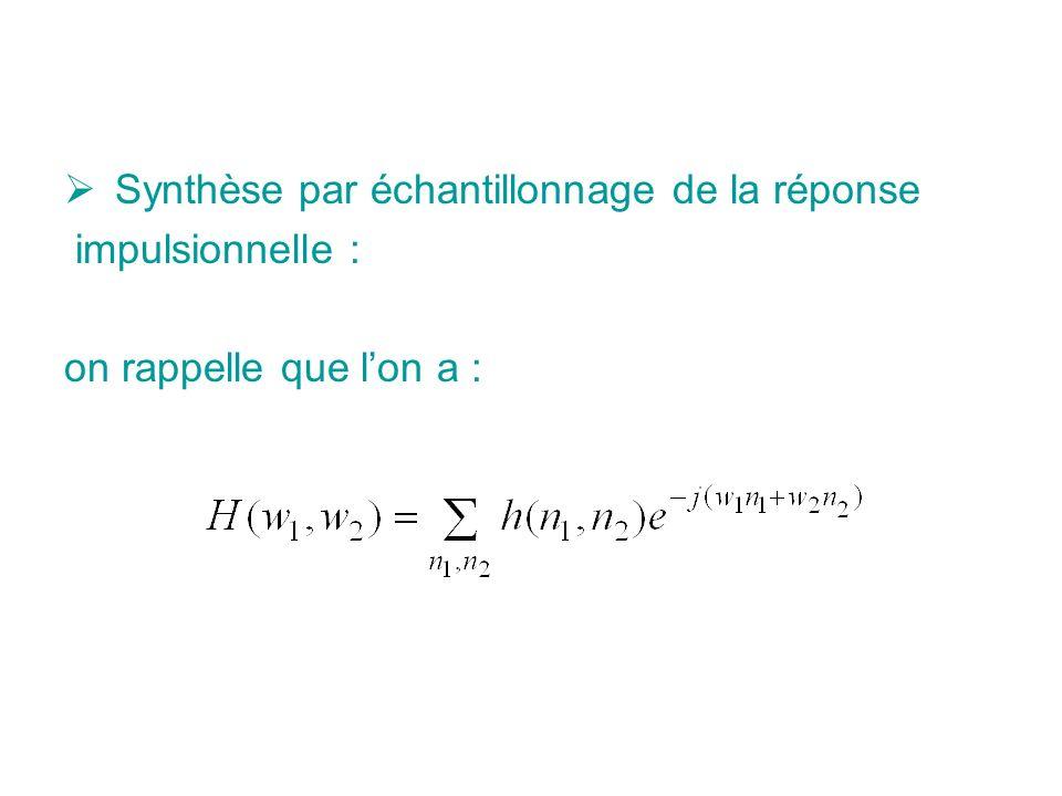 Synthèse par échantillonnage de la réponse impulsionnelle : on rappelle que lon a :