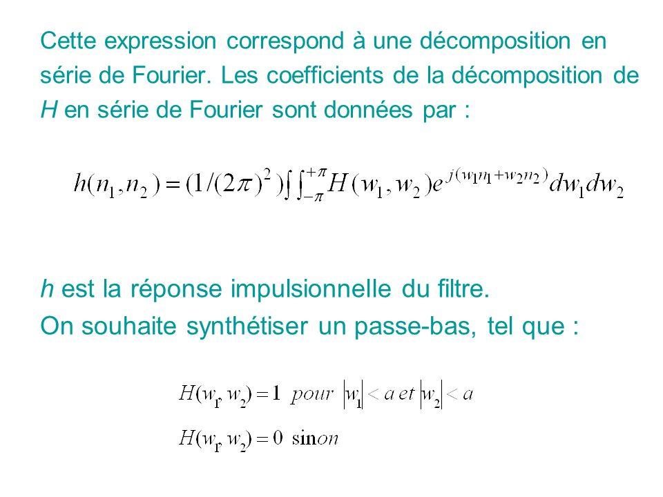 Cette expression correspond à une décomposition en série de Fourier.