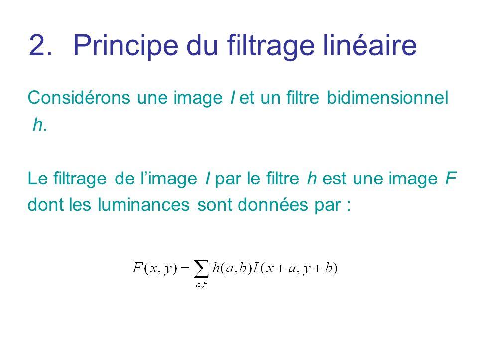 2.Principe du filtrage linéaire Considérons une image I et un filtre bidimensionnel h.