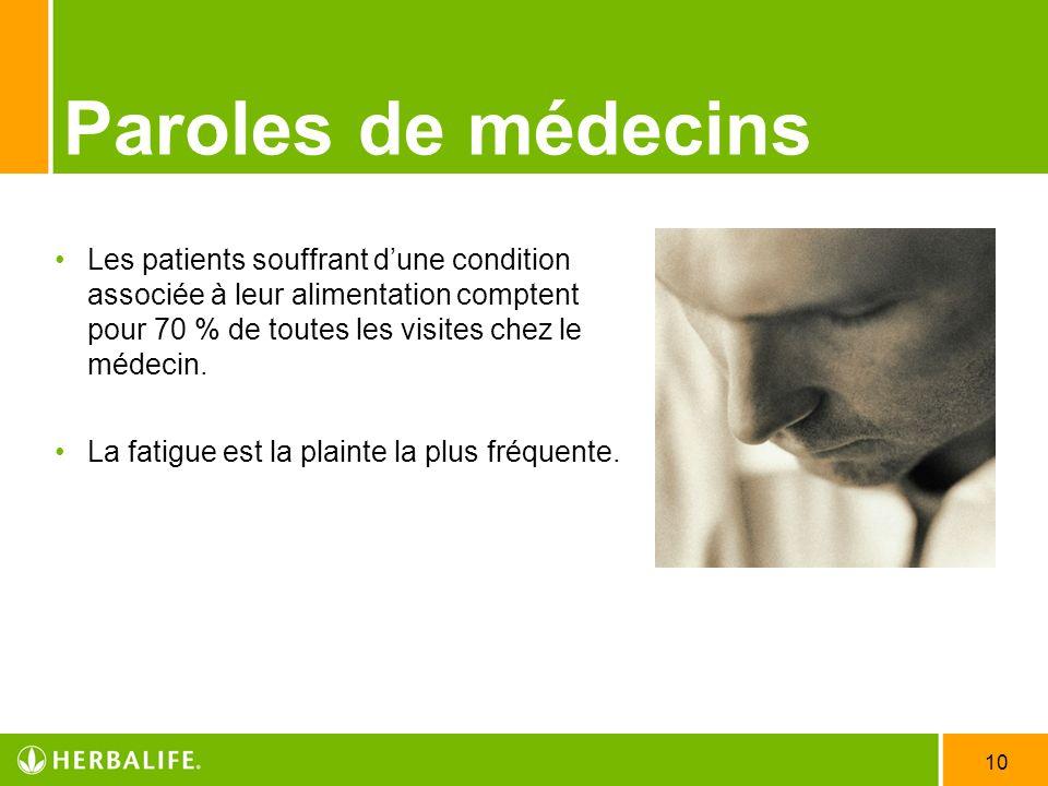 10 Paroles de médecins Les patients souffrant dune condition associée à leur alimentation comptent pour 70 % de toutes les visites chez le médecin. La