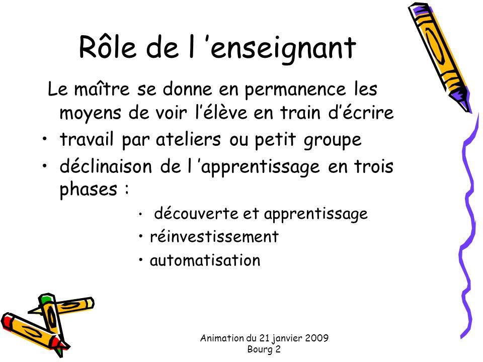 Animation du 21 janvier 2009 Bourg 2 Rôle de l enseignant Le maître se donne en permanence les moyens de voir lélève en train décrire travail par atel