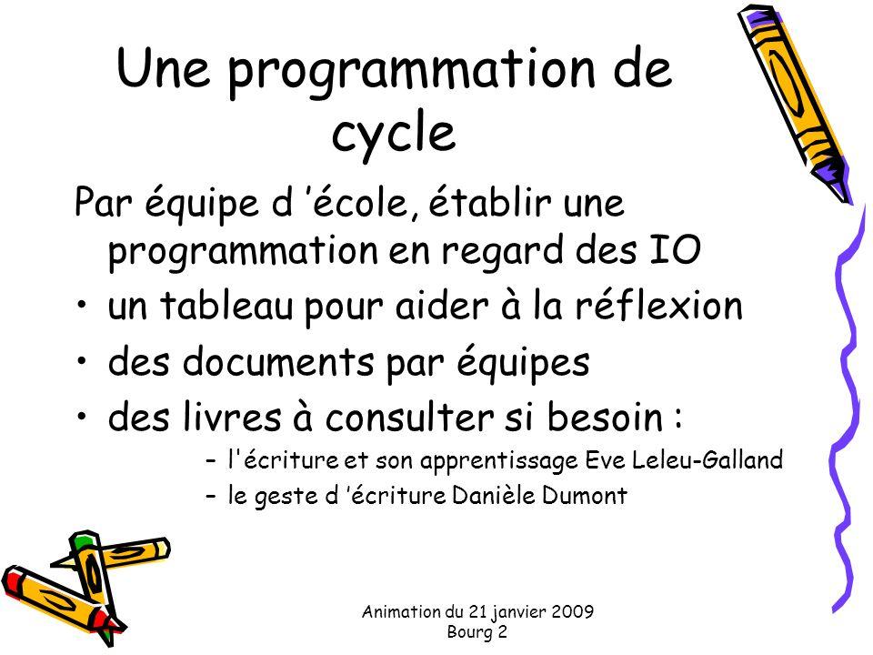 Animation du 21 janvier 2009 Bourg 2 Une programmation de cycle Par équipe d école, établir une programmation en regard des IO un tableau pour aider à