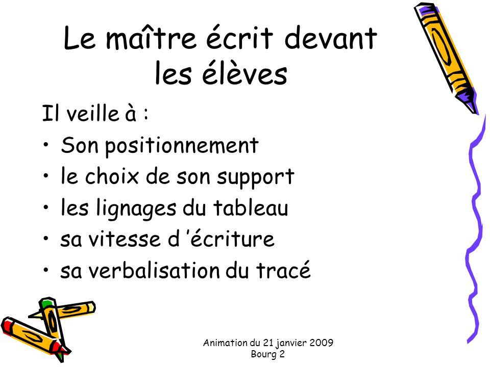 Animation du 21 janvier 2009 Bourg 2 Le maître écrit devant les élèves Il veille à : Son positionnement le choix de son support les lignages du tablea