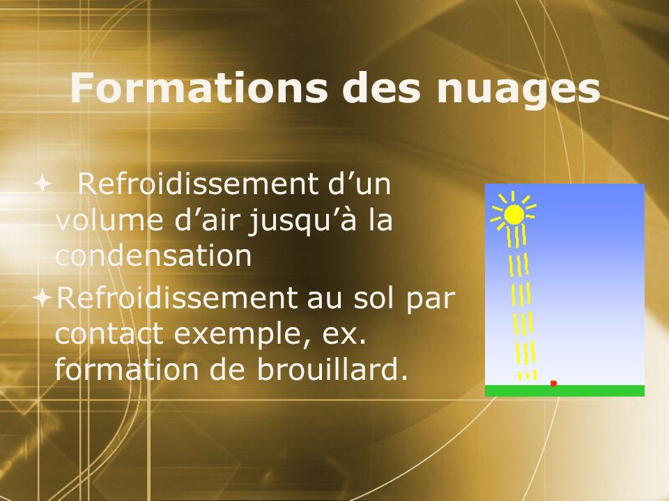 Formations des nuages Refroidissement dun volume dair jusquà la condensation Refroidissement au sol par contact exemple, ex. formation de brouillard.
