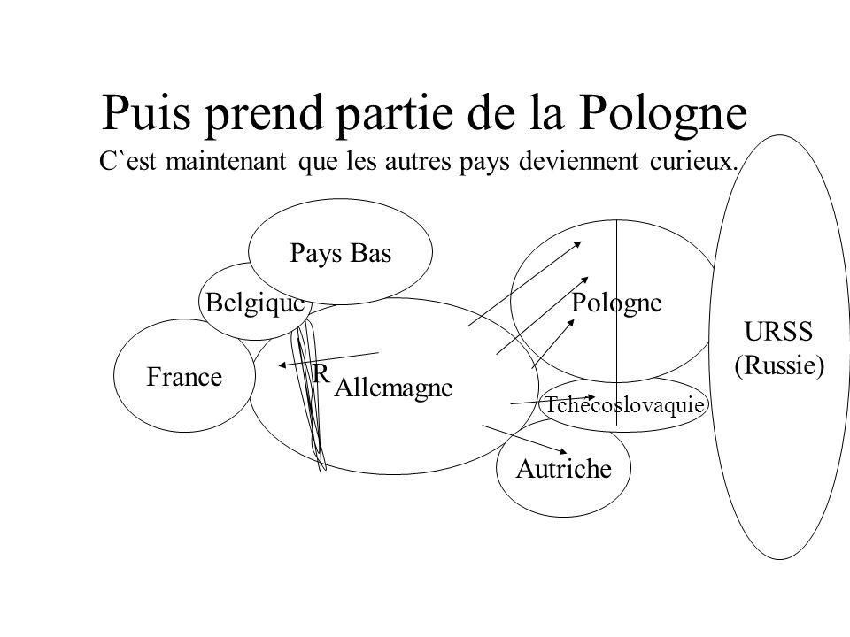 Puis prend une partie de la Tchécoslovaquie Allemagne R France Belgique Pays Bas Autriche Tchécoslovaquie Pologne URSS (Russie)