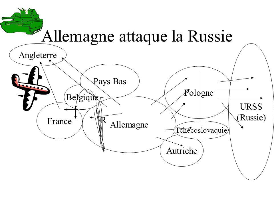 Battaille de la Bretagne Allemagne R France Belgique Pays Bas Autriche Tchécoslovaquie Pologne URSS Angleterre