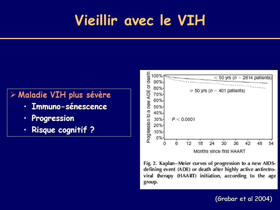 Vieillir avec le VIH Maladie VIH plus sévère Immuno-sénescence Progression Risque cognitif ? (Grabar et al 2004)