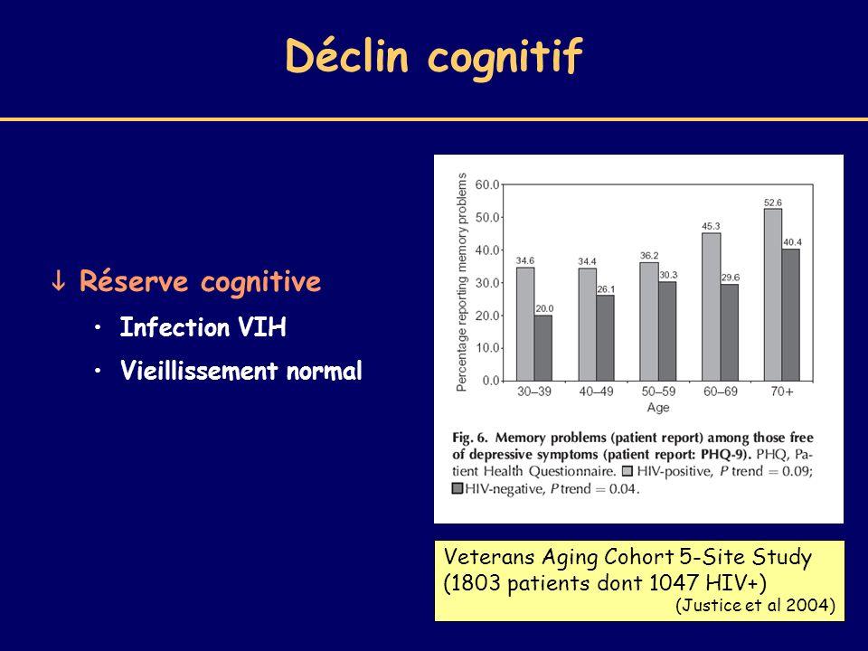 Déclin cognitif Réserve cognitive Infection VIH Vieillissement normal Veterans Aging Cohort 5-Site Study (1803 patients dont 1047 HIV+) (Justice et al