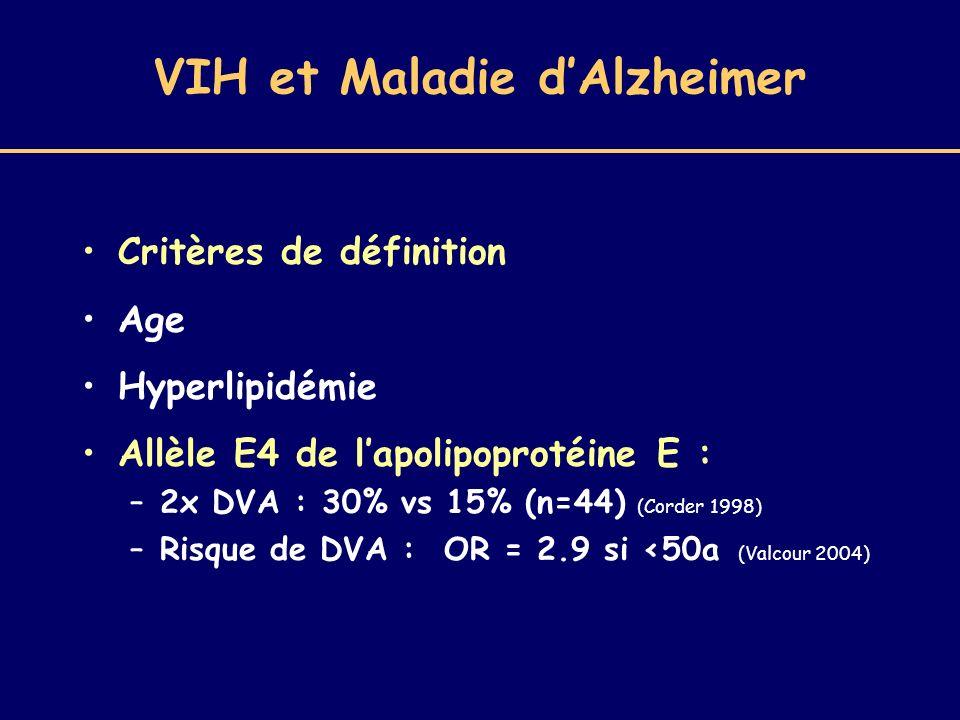 VIH et Maladie dAlzheimer Critères de définition Age Hyperlipidémie Allèle E4 de lapolipoprotéine E : –2x DVA : 30% vs 15% (n=44) (Corder 1998) –Risqu