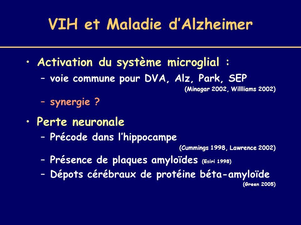 VIH et Maladie dAlzheimer Activation du système microglial : –voie commune pour DVA, Alz, Park, SEP (Minagar 2002, Willliams 2002) –synergie ? Perte n