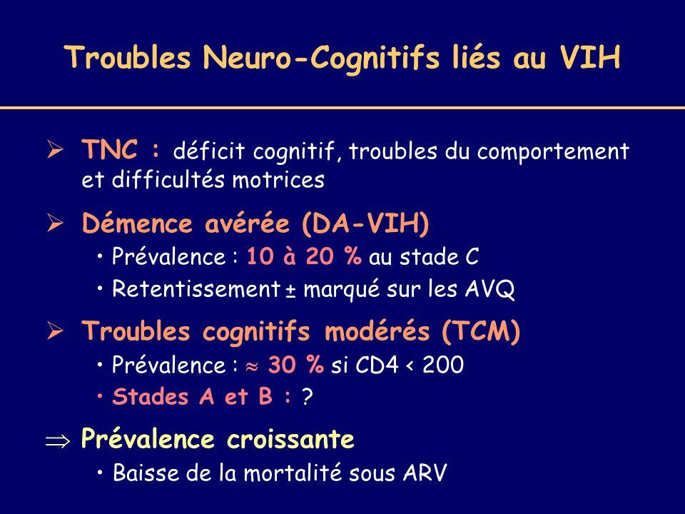 Troubles Neuro-Cognitifs liés au VIH TNC : déficit cognitif, troubles du comportement et difficultés motrices Démence avérée (DA-VIH) Prévalence : 10