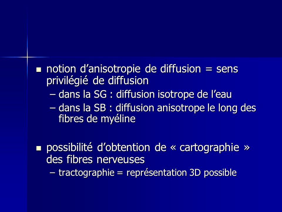notion danisotropie de diffusion = sens privilégié de diffusion notion danisotropie de diffusion = sens privilégié de diffusion –dans la SG : diffusio