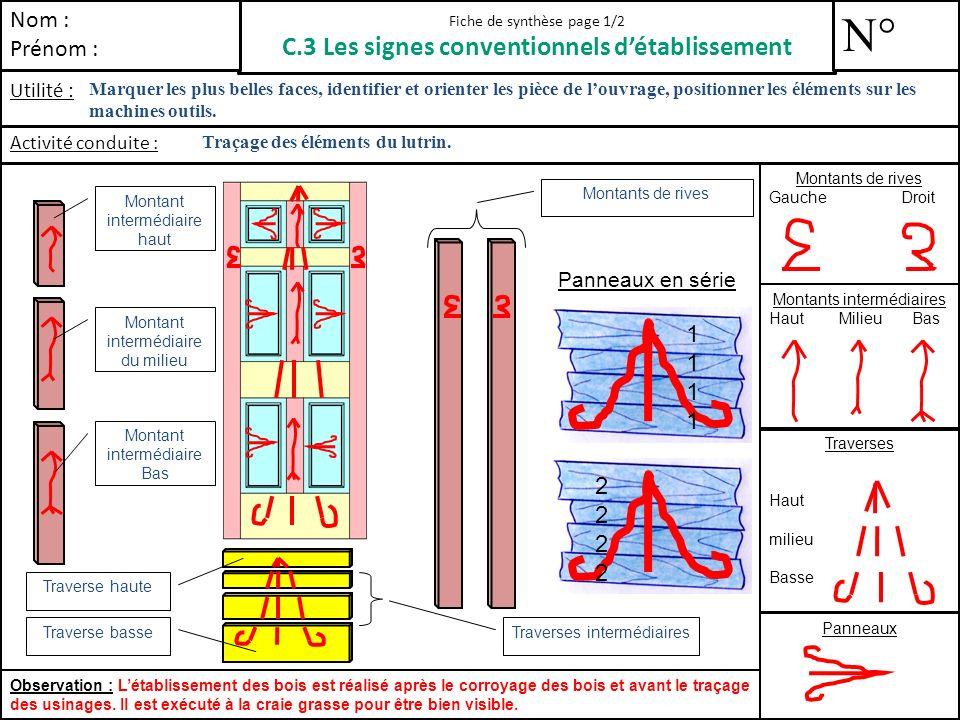 Fiche de synthèse page 1/2 C.3 Les signes conventionnels détablissement Activité conduite : Nom : Prénom : N° Traçage des éléments du lutrin. Utilité
