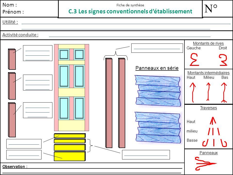 Fiche de synthèse C.3 Les signes conventionnels détablissement Activité conduite : Nom : Prénom : N° _________________________________________________