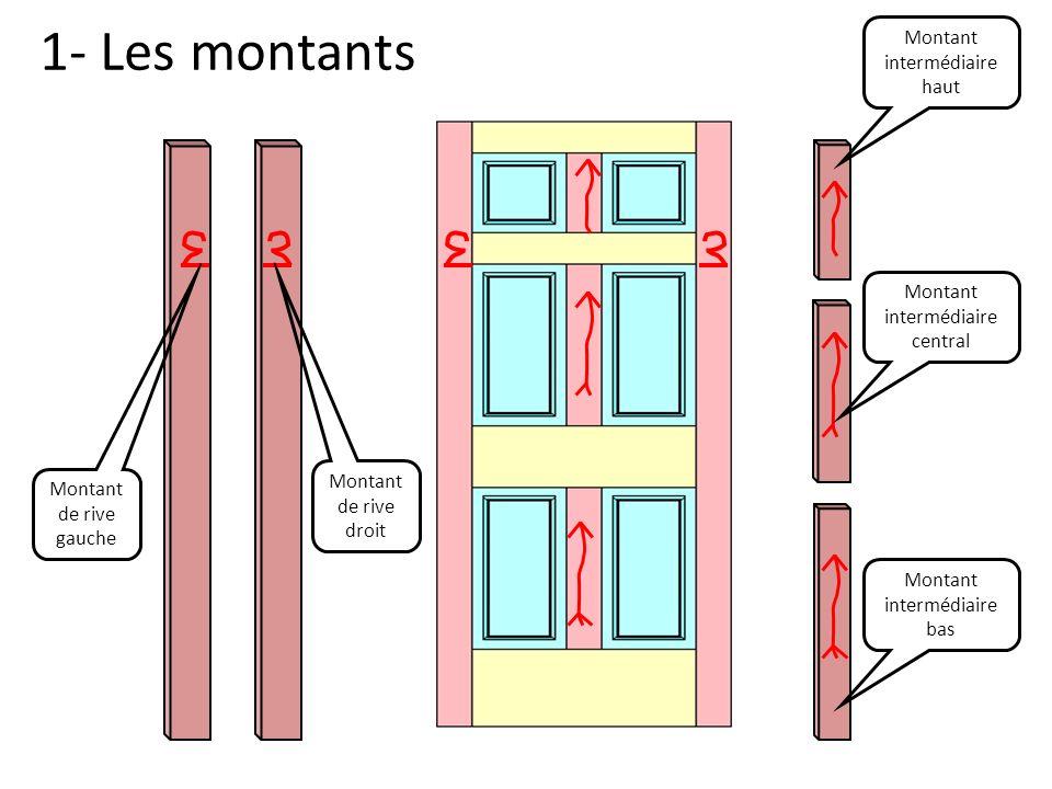 1- Les montants Montant de rive droit Montant de rive gauche Montant intermédiaire haut Montant intermédiaire central Montant intermédiaire bas