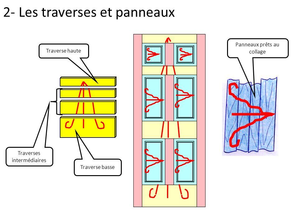 2- Les traverses et panneaux Traverse haute Traverse basse Traverses intermédiaires Panneaux prêts au collage