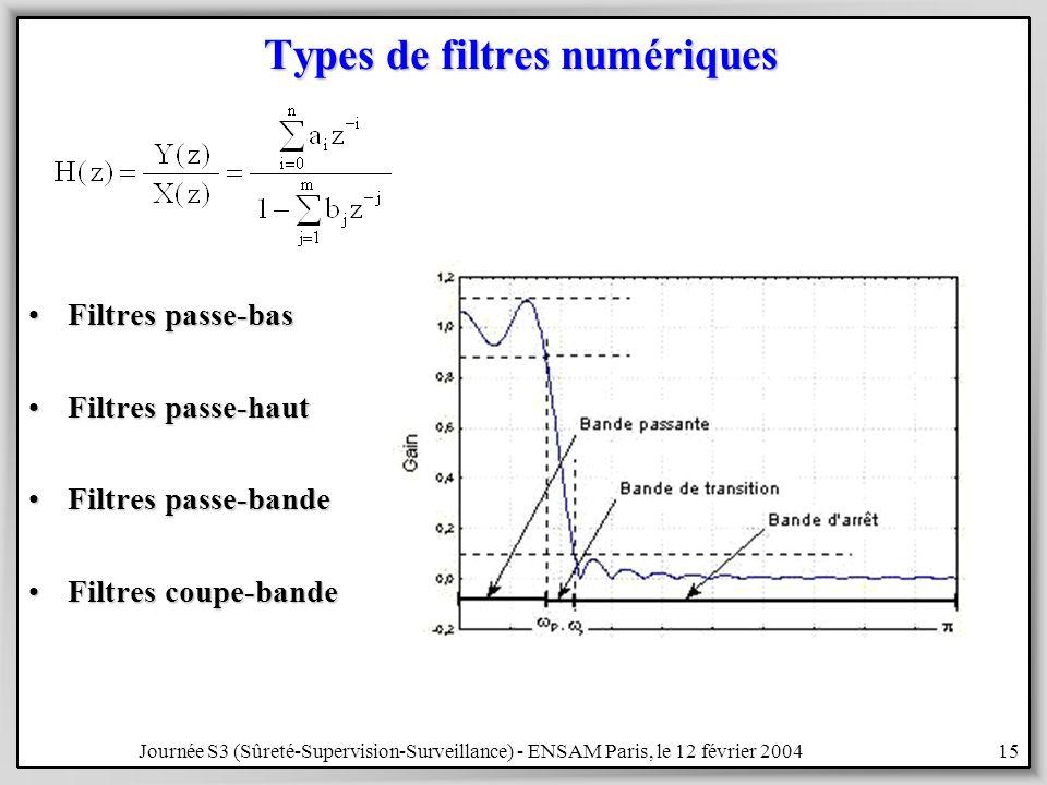 Journée S3 (Sûreté-Supervision-Surveillance) - ENSAM Paris, le 12 février 200415 Types de filtres numériques Filtres passe-basFiltres passe-bas Filtres passe-hautFiltres passe-haut Filtres passe-bandeFiltres passe-bande Filtres coupe-bandeFiltres coupe-bande
