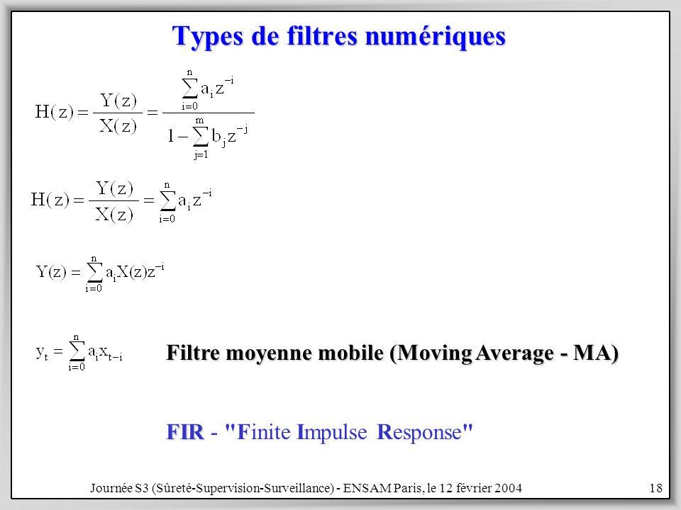 Journée S3 (Sûreté-Supervision-Surveillance) - ENSAM Paris, le 12 février 200418 Types de filtres numériques Filtre moyenne mobile (Moving Average - MA) FIR FIR - Finite Impulse Response