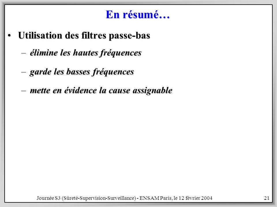 Journée S3 (Sûreté-Supervision-Surveillance) - ENSAM Paris, le 12 février 200421 En résumé… Utilisation des filtres passe-basUtilisation des filtres passe-bas –élimine les hautes fréquences –garde les basses fréquences –mette en évidence la cause assignable