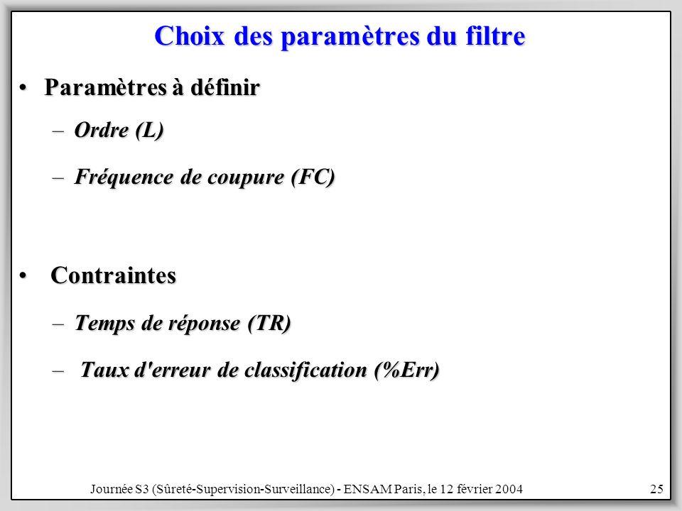 Journée S3 (Sûreté-Supervision-Surveillance) - ENSAM Paris, le 12 février 200425 Choix des paramètres du filtre Paramètres à définirParamètres à définir –Ordre (L) –Fréquence de coupure (FC) Contraintes Contraintes –Temps de réponse (TR) – Taux d erreur de classification (%Err)