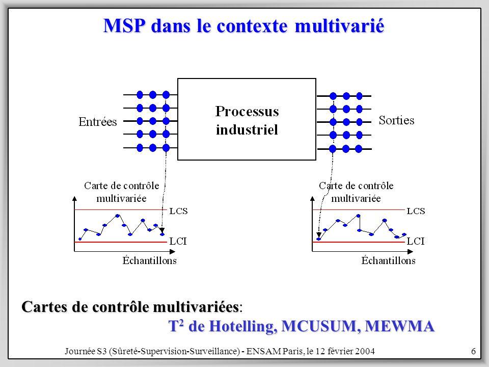 Journée S3 (Sûreté-Supervision-Surveillance) - ENSAM Paris, le 12 février 20046 MSP dans le contexte multivarié Cartes de contrôle multivariées Cartes de contrôle multivariées: T 2 de Hotelling, MCUSUM, MEWMA