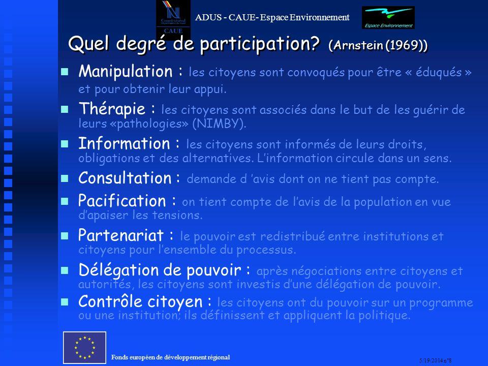 Fonds européen de développement régional 5/19/2014 n°8 ADUS - CAUE- Espace Environnement Quel degré de participation.