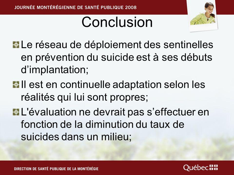 Conclusion Le réseau de déploiement des sentinelles en prévention du suicide est à ses débuts dimplantation; Il est en continuelle adaptation selon les réalités qui lui sont propres; L évaluation ne devrait pas seffectuer en fonction de la diminution du taux de suicides dans un milieu;