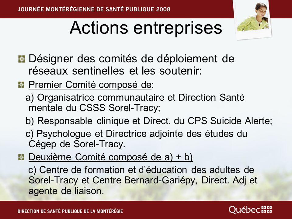 Actions entreprises Désigner des comités de déploiement de réseaux sentinelles et les soutenir: Premier Comité composé de: a) Organisatrice communautaire et Direction Santé mentale du CSSS Sorel-Tracy; b) Responsable clinique et Direct.