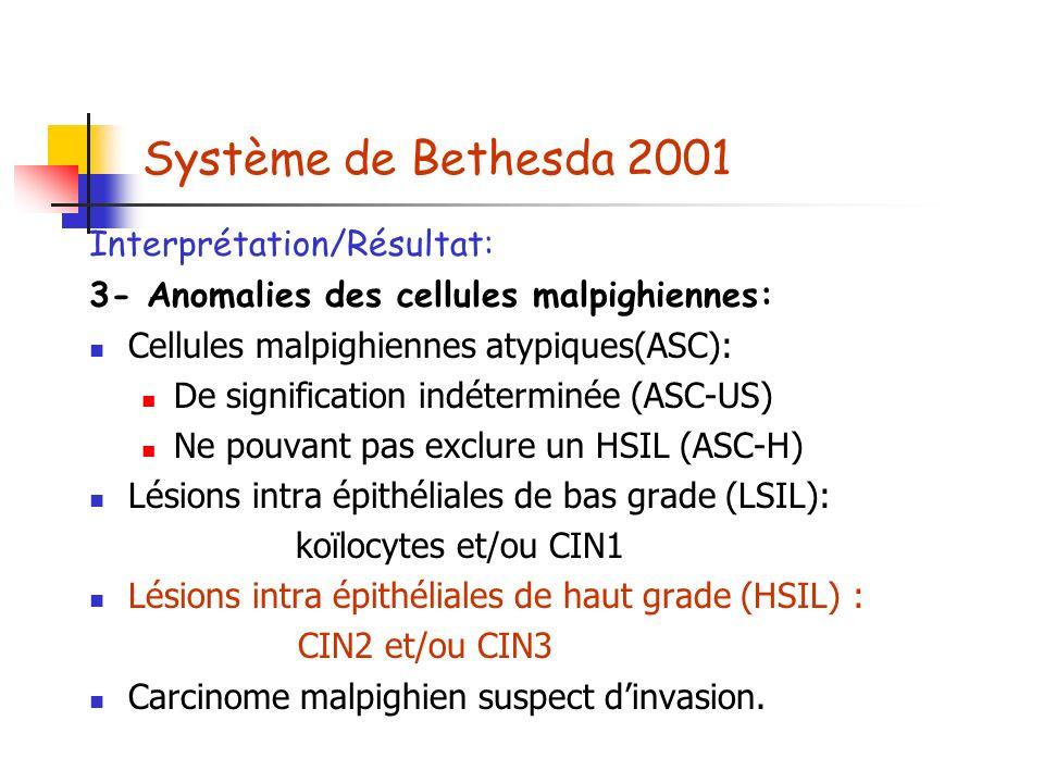 Système de Bethesda 2001 Interprétation/Résultat: 3- Anomalies des cellules malpighiennes: Cellules malpighiennes atypiques(ASC): De signification indéterminée (ASC-US) Ne pouvant pas exclure un HSIL (ASC-H) Lésions intra épithéliales de bas grade (LSIL): koïlocytes et/ou CIN1 Lésions intra épithéliales de haut grade (HSIL) : CIN2 et/ou CIN3 Carcinome malpighien suspect dinvasion.
