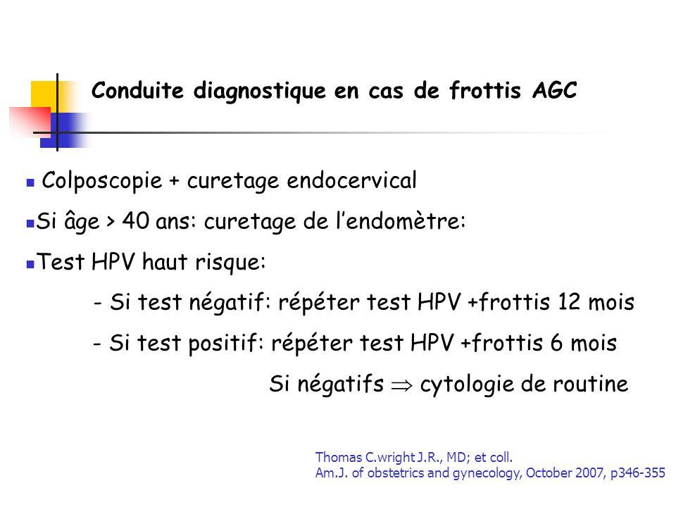 Conduite diagnostique en cas de frottis AGC Colposcopie + curetage endocervical Si âge > 40 ans: curetage de lendomètre: Test HPV haut risque: - Si test négatif: répéter test HPV +frottis 12 mois - Si test positif: répéter test HPV +frottis 6 mois Si négatifs cytologie de routine Thomas C.wright J.R., MD; et coll.