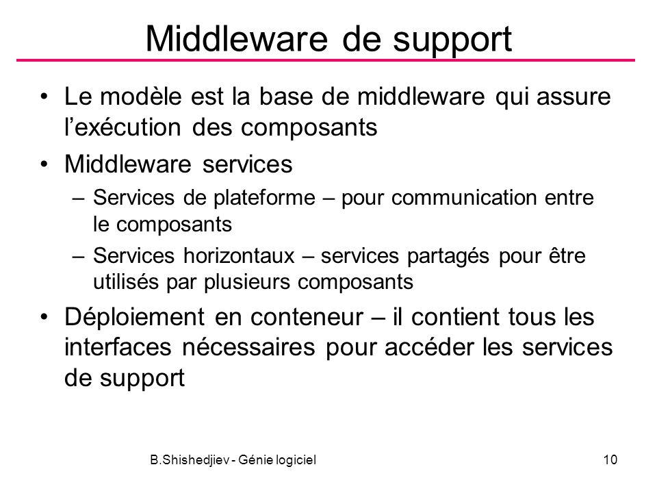 B.Shishedjiev - Génie logiciel10 Middleware de support Le modèle est la base de middleware qui assure lexécution des composants Middleware services –S