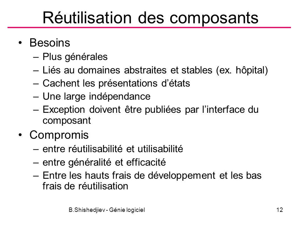 B.Shishedjiev - Génie logiciel12 Réutilisation des composants Besoins –Plus générales –Liés au domaines abstraites et stables (ex. hôpital) –Cachent l